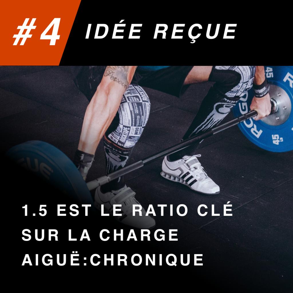 Ratio de charge aiguë:chronique