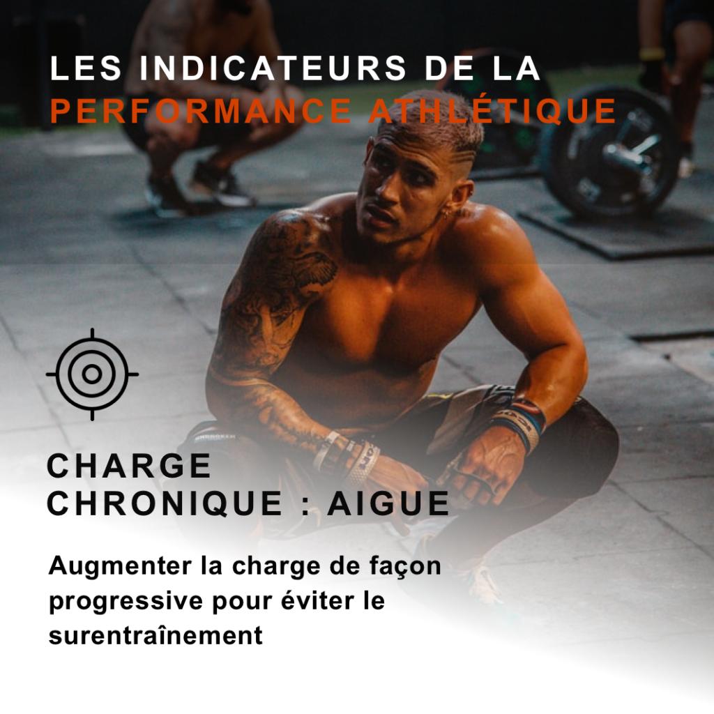 charge chronique aigue