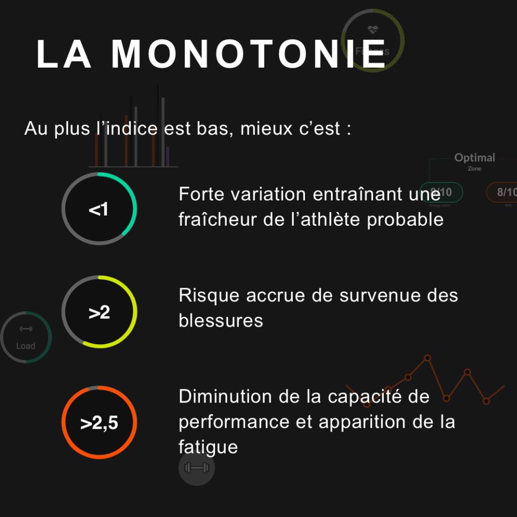indice de monotonie