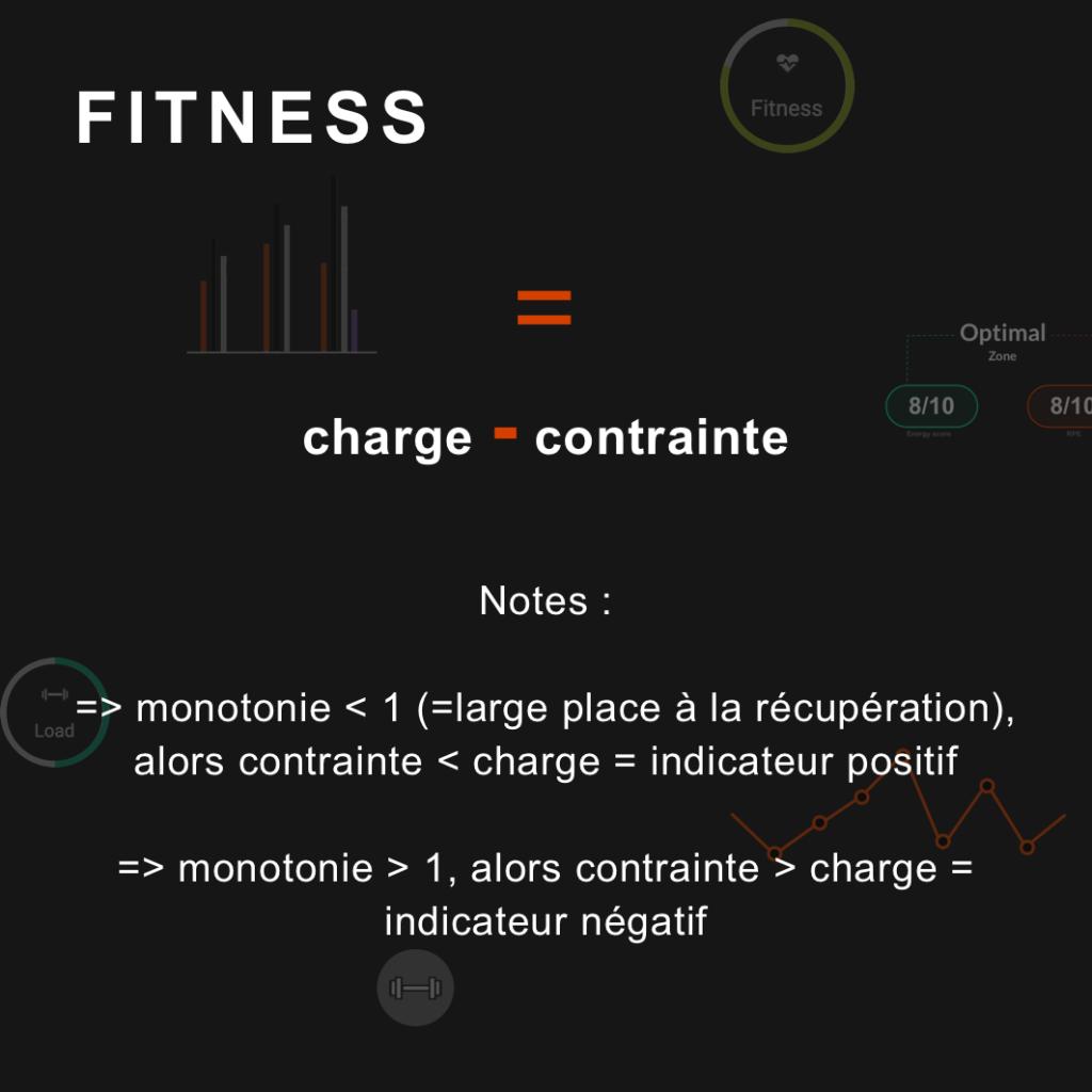 calcul de la fitness