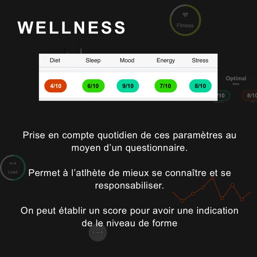 calcul du wellness